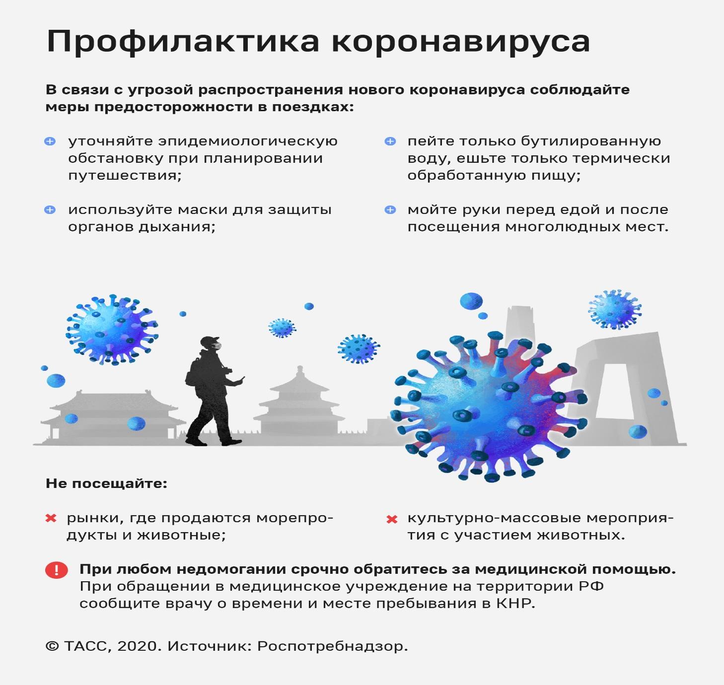 кишечные коронавирусы человека