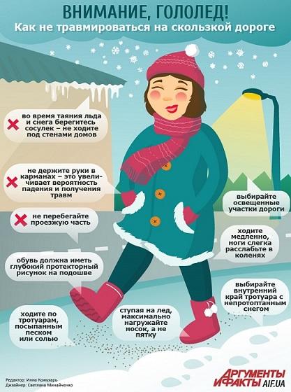 Картинки по запросу предупреждение травматизма в зимний период
